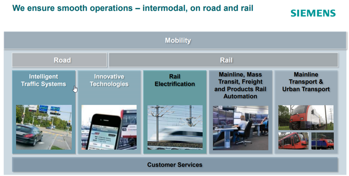 Siemens Mobility Operation