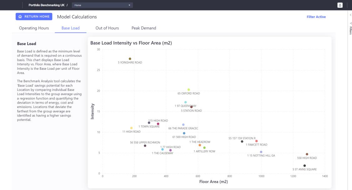 PowerBI portfolio benchmarking base load calculations