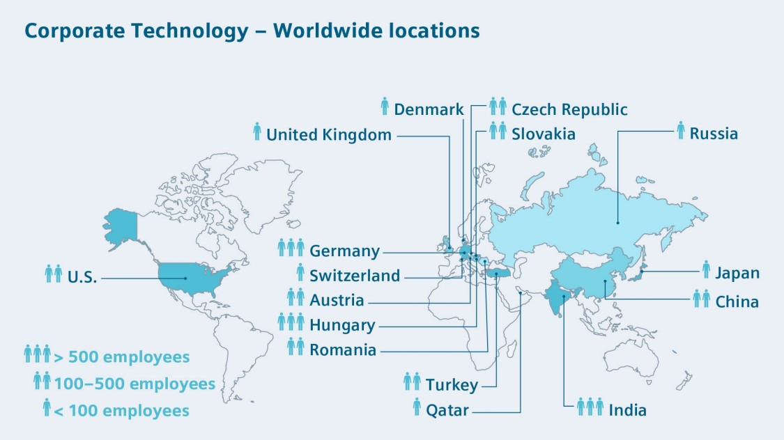 Worldwide locations