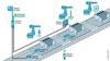 Systemgrafik RFID in der Motorenfertigung im Autobau