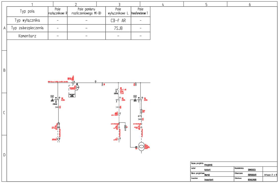 Arkusz ze schematem rozdzielnicy SIMOSEC