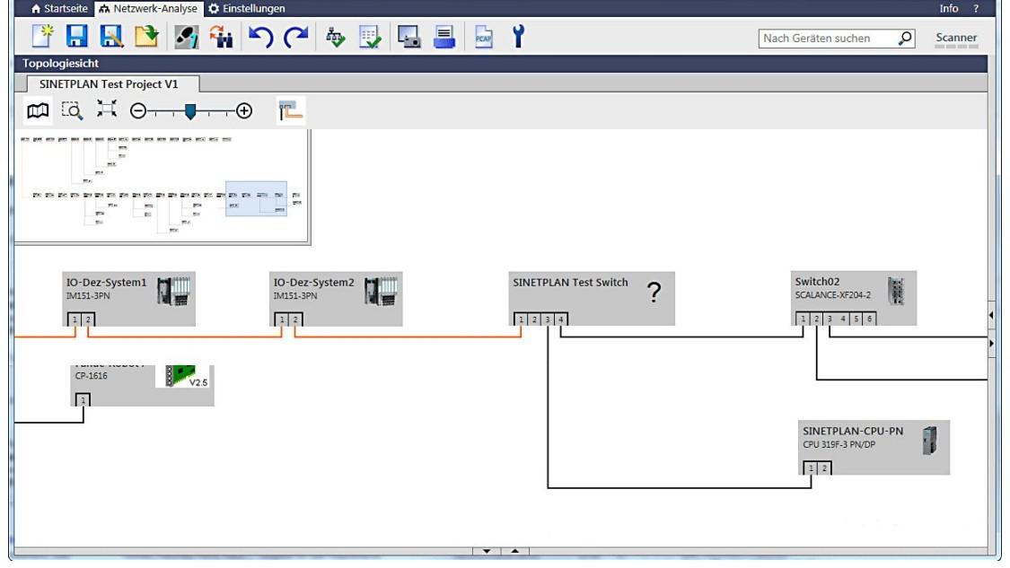SINETPLAN - Siemens Network Planner