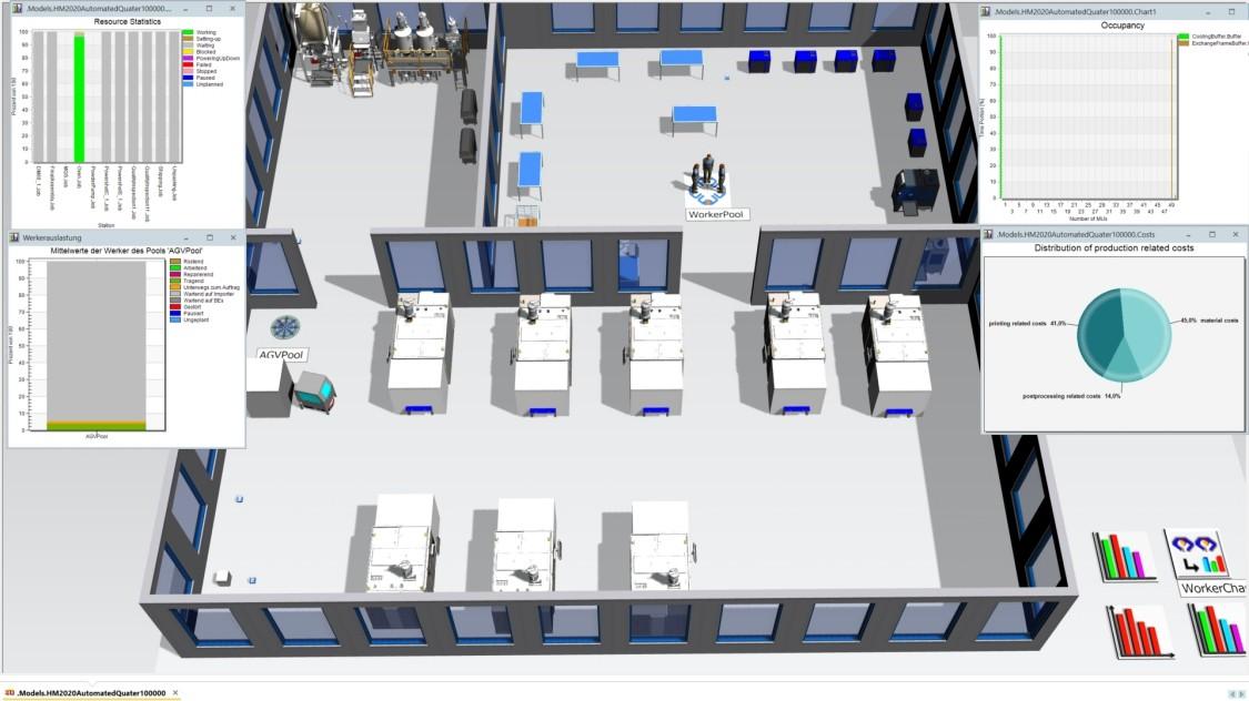 Der digitale Zwilling der Fabrik bot dem Team die Möglichkeit, aus mehr als 100 Planungsvarianten den idealen Produktionsaufbau auszuwählen und seine komplexe Aufgabe mit Bravour zu meistern