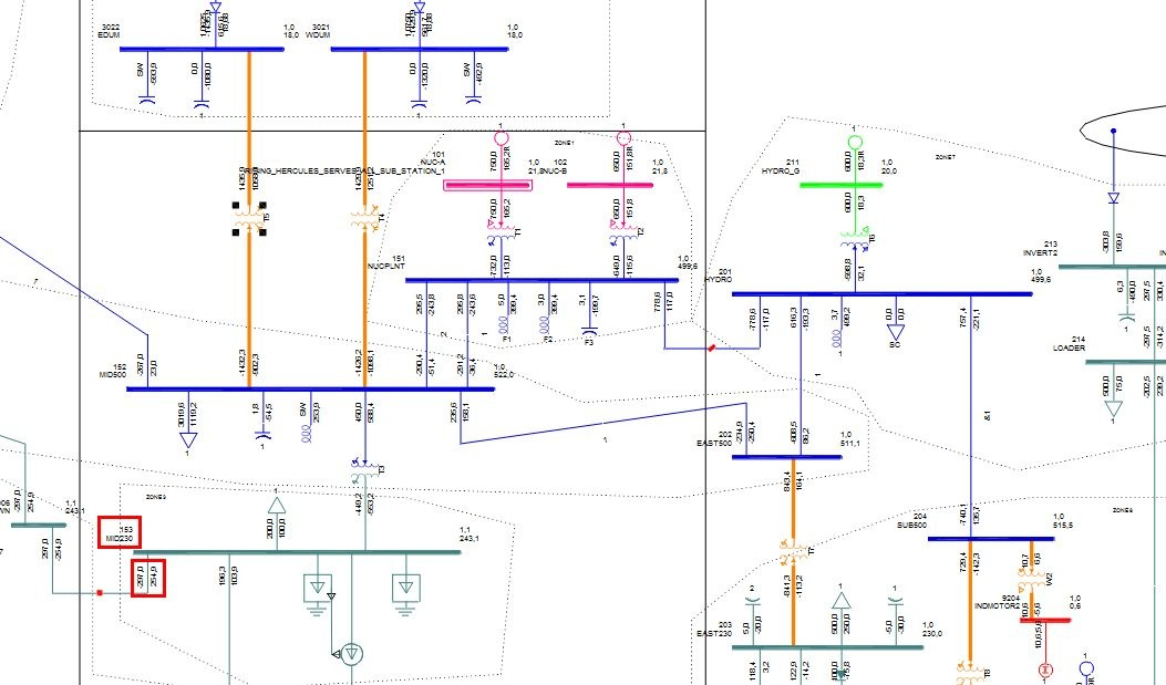Example of diagrams in PSS®E