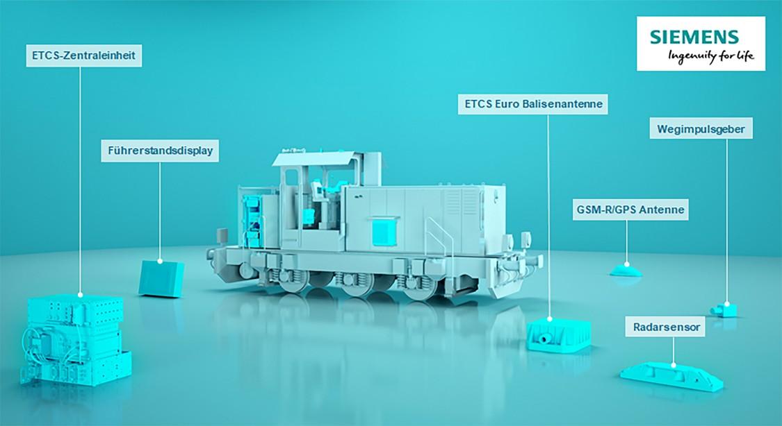 Diese Komponenten machen eine Lok ETCS-fähig.