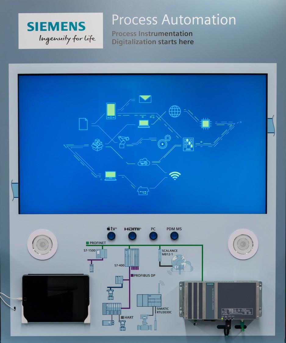 Process Automation Digitalization Demo Wall - USA