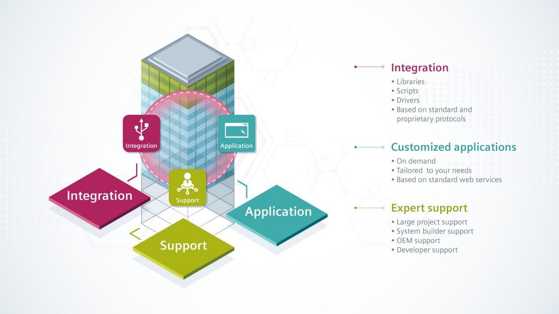 Desigo CC | Building management systems | Siemens