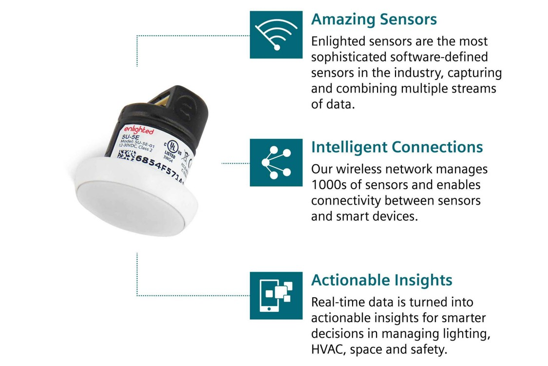 iot solution sensor
