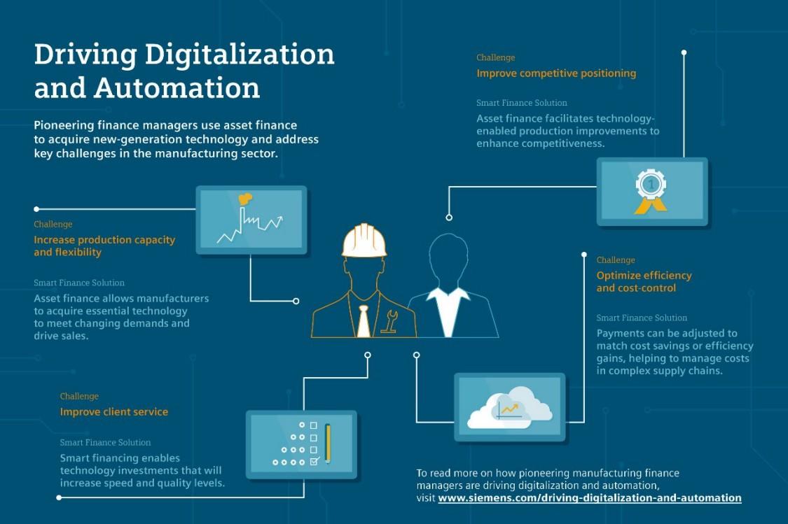 To lead in manufacturing, U.S. must lead in digital