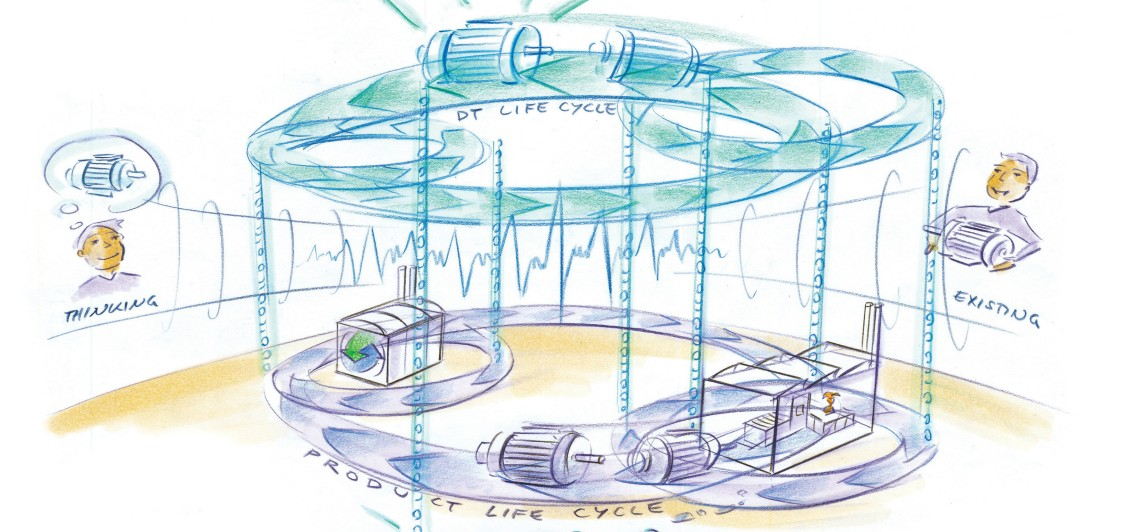 drawing that shows  that there will be digital twins during the whole lifecycle of the product