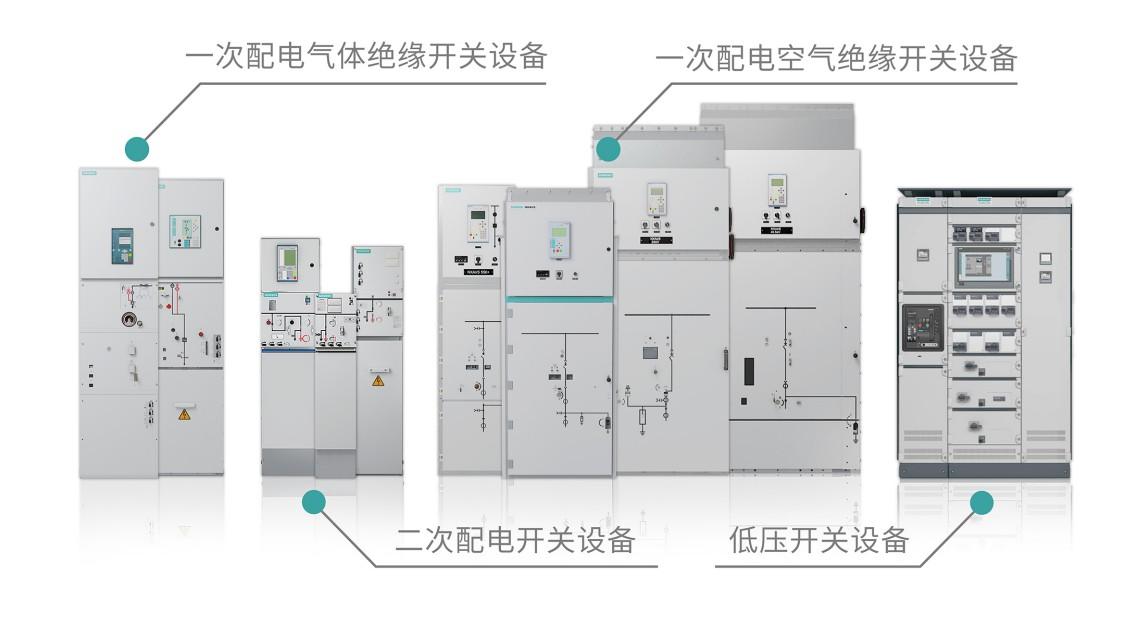配电设备与系统