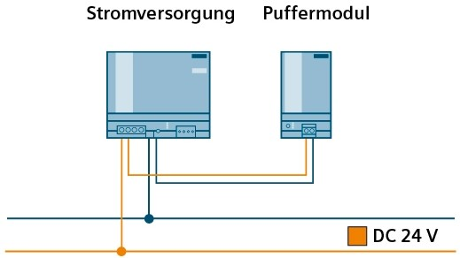 Konfigurationsgrafik zum SITOP Puffermodul