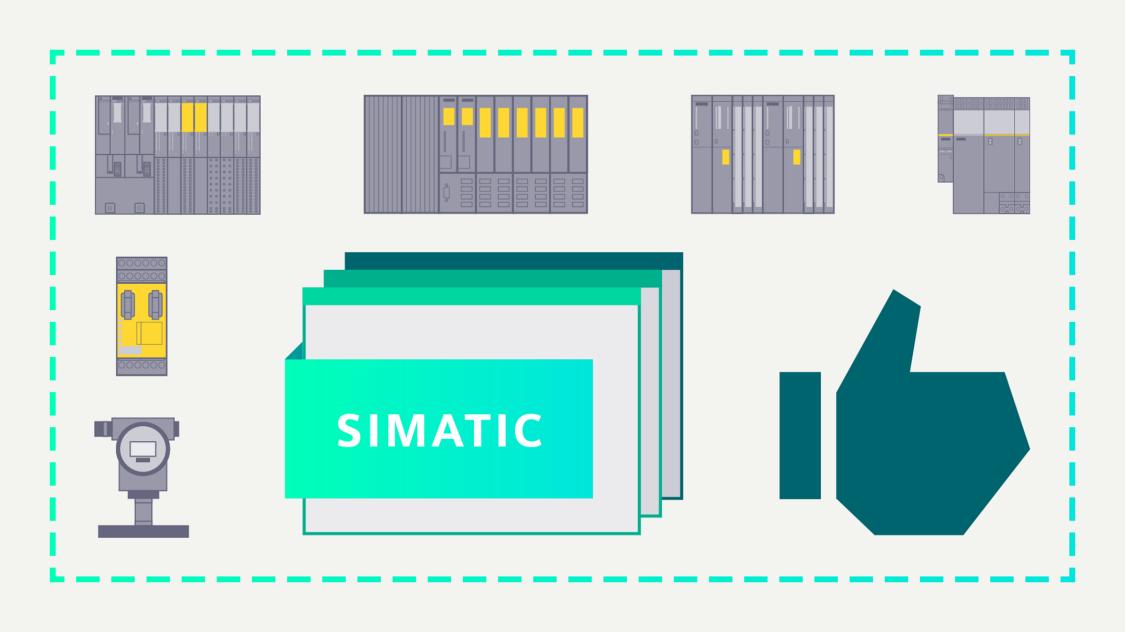Siemens bietet ein ganzheitliches Portfolio aus Hardware, Software und Services für die Prozesssicherheit