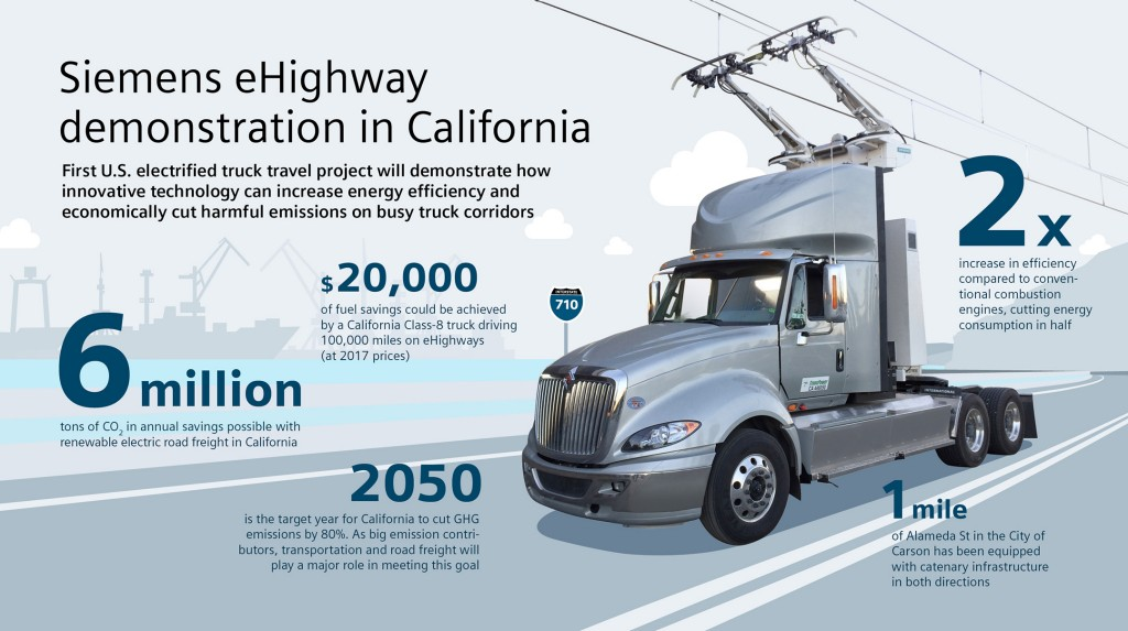 Infographic: Siemens eHighway demonstration in California