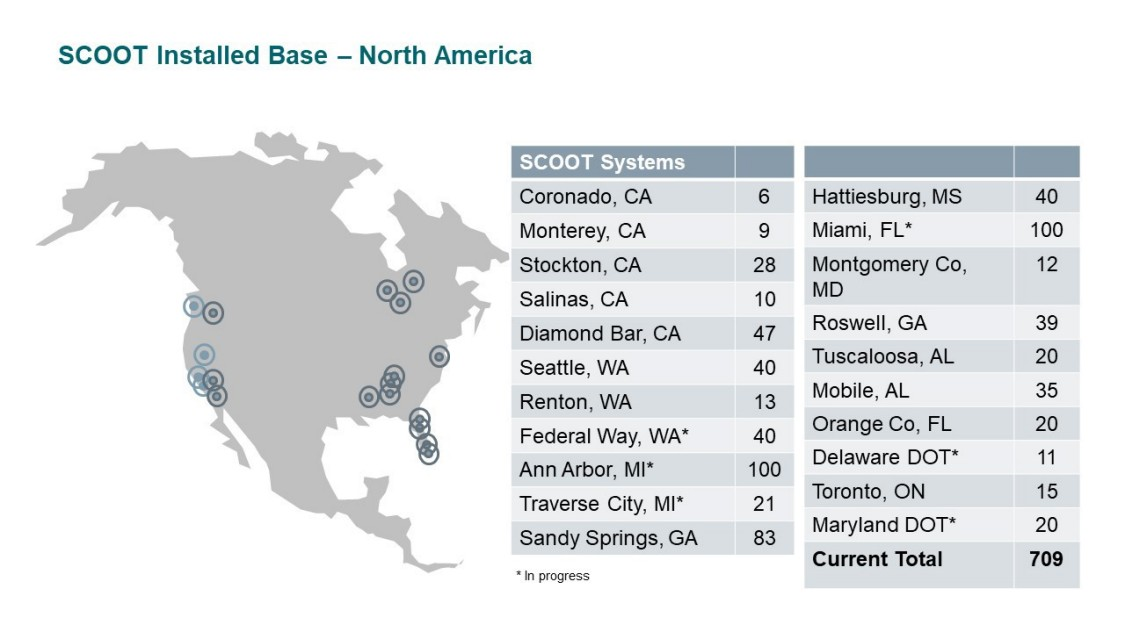 SCOOT installed base in North America
