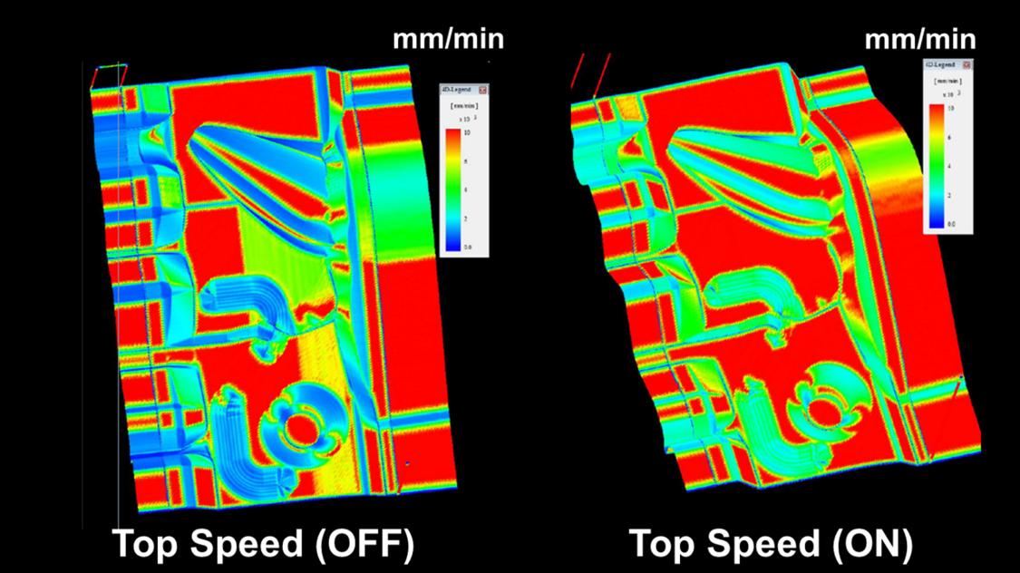 sinumerik cnc milling - top surface top speed