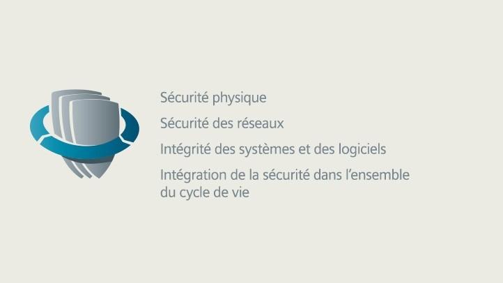 Une cyberprotection englobant toutes les activités du cycle de vie