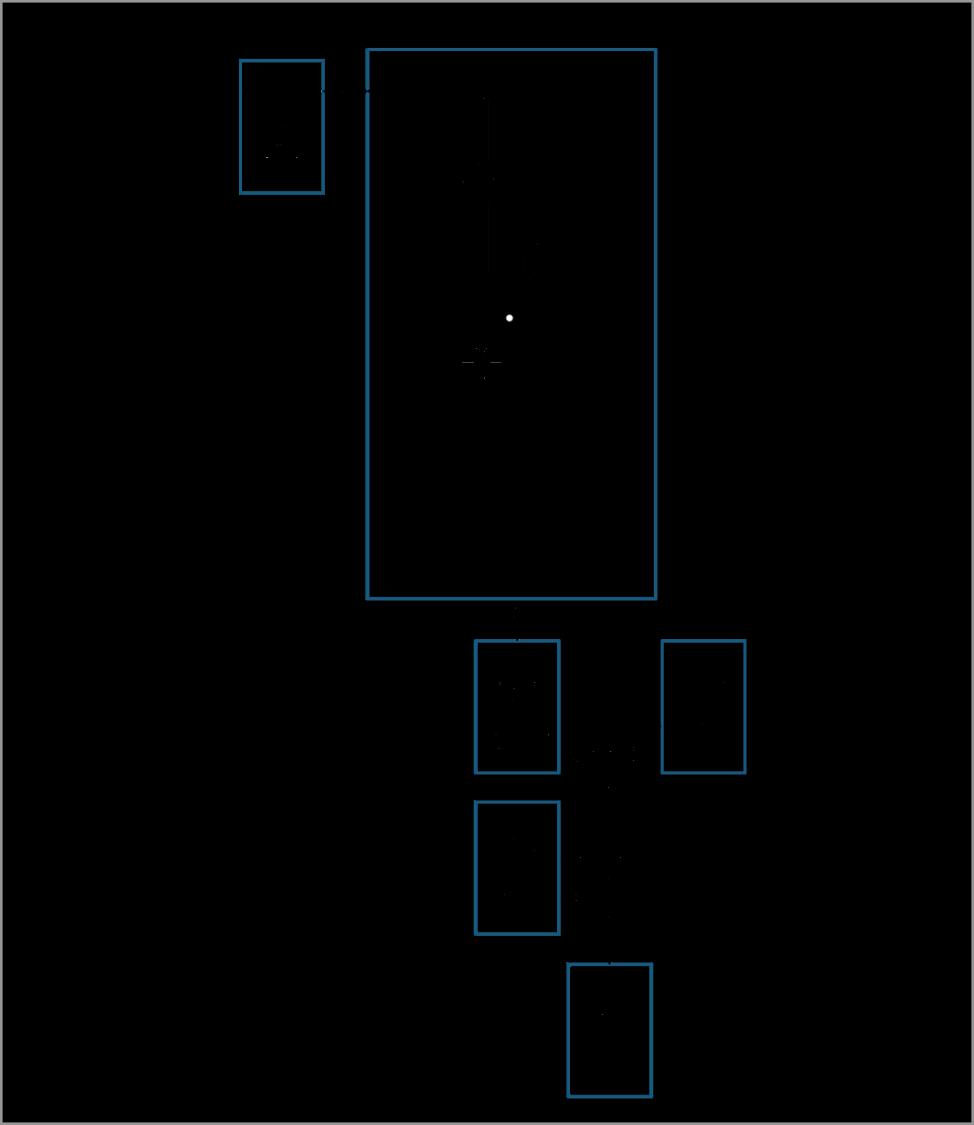 断路器柜(L)