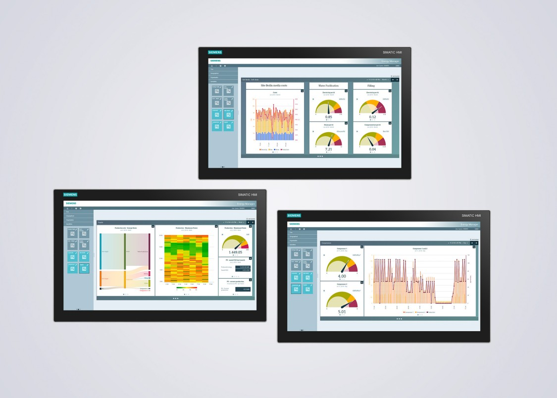 SIMATIC Energy Manager