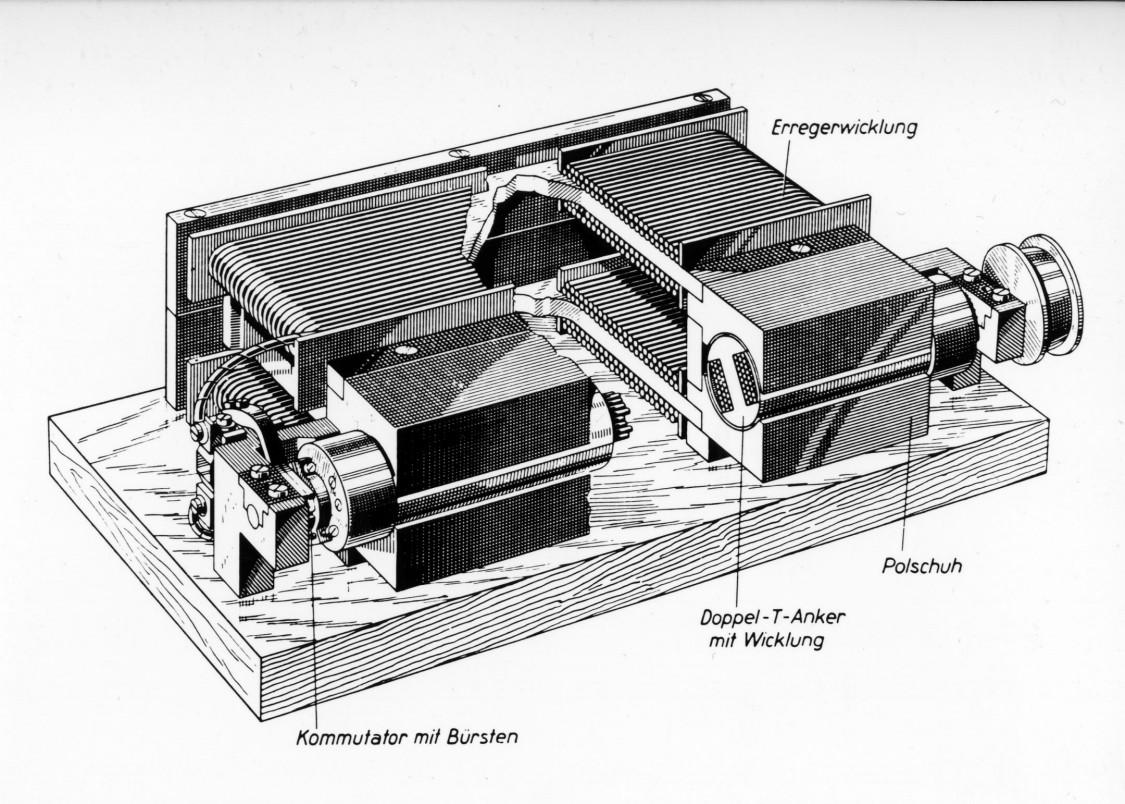 Dynamo machine, cross section