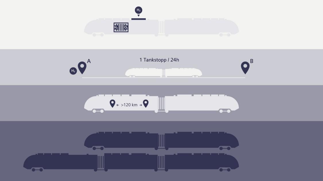 Infografik Individualisierbarer Nahverkehrskomfort