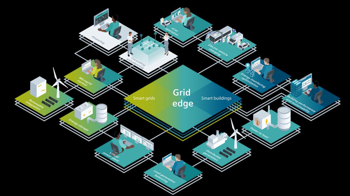 Infographie montrant l'interrelation entre les bâtiments ultra-efficaces, l'électrification propre et la décarbonisation, et les infrastructures énergétiques intelligentes.
