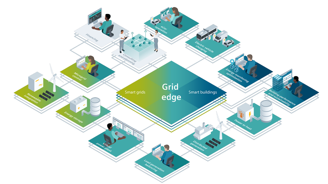 Infographic showing the interrelation of ultra-efficient buildings, clean electrification and decarbonization, and smart energy infrastructure