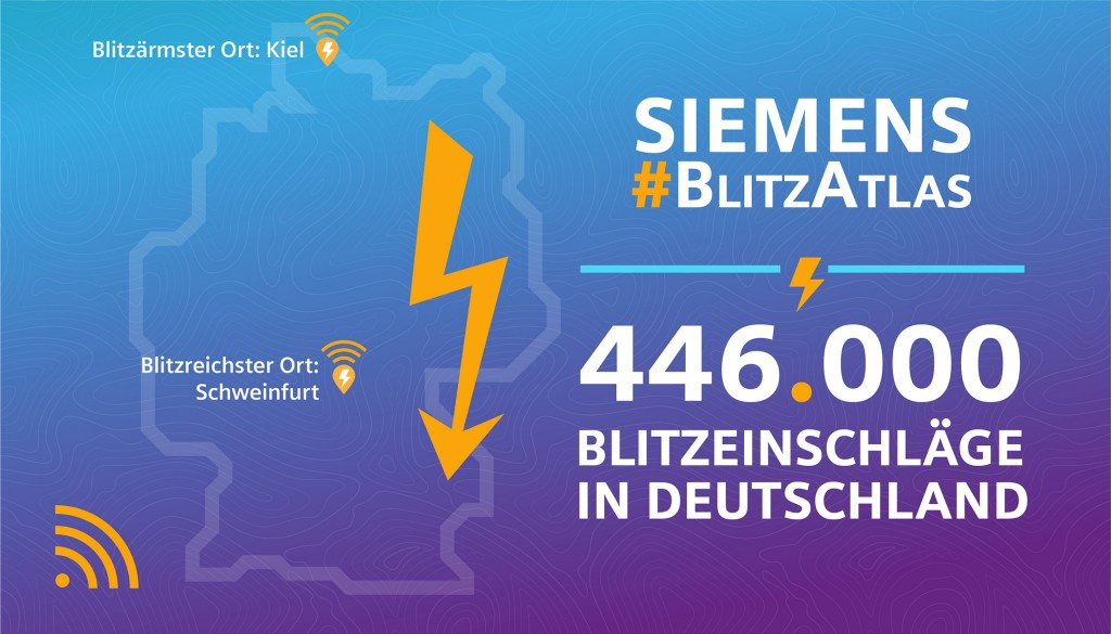 Siemens Blitz-Atlas 2018: Gesamtzahl der Blitze in Deutschland