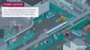 Digitalization | A Powerful New Ecosystem of Possibility - Under Control