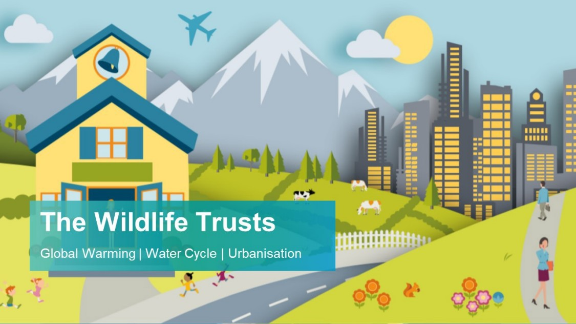 The Wildlife Trusts: Global Warming | Water Cycle | Urbanisation