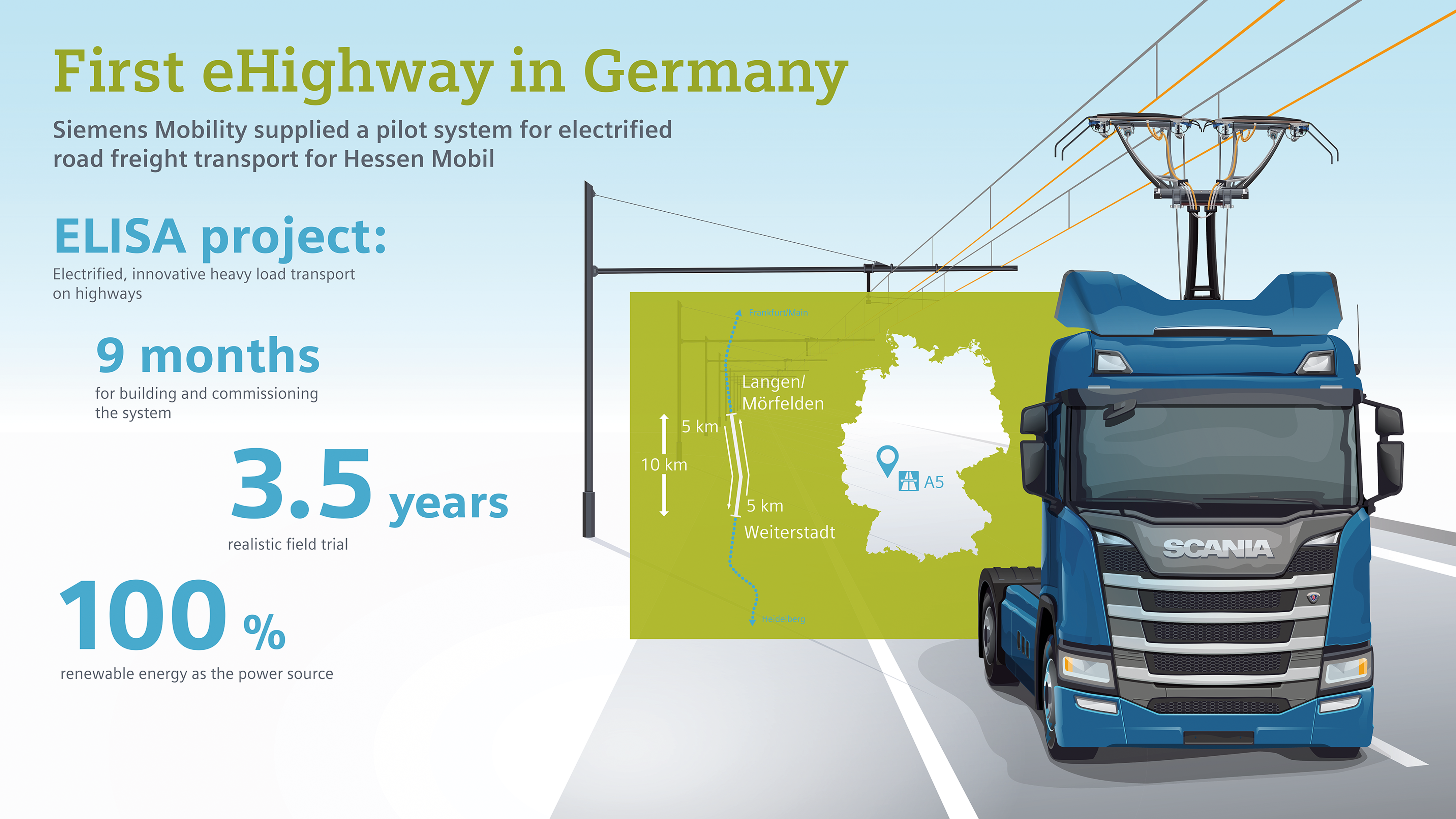 eHighway – Solutions for electrified road freight transport   Press