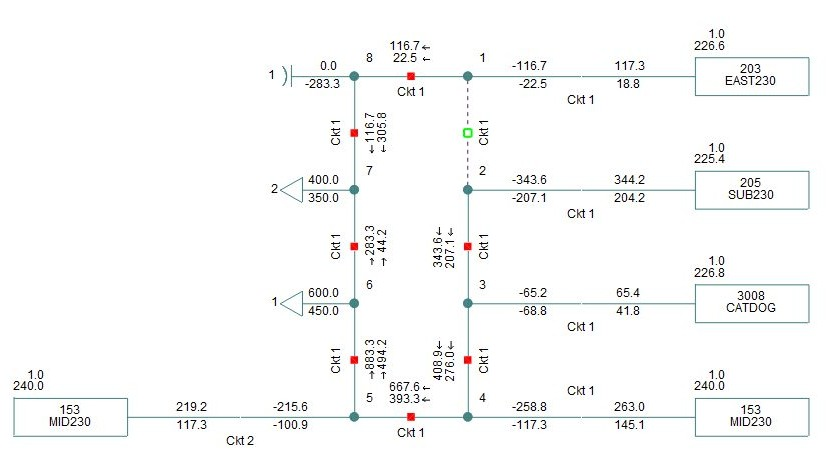 PSS®E: Node-breaker ring-bus substation diagram with a breaker outage