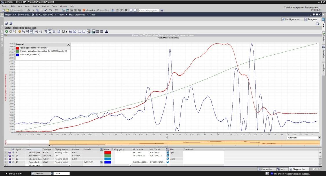 Screenshot SINAMICS Startdrive diagnostics and trace dasboard in the TIA Portal