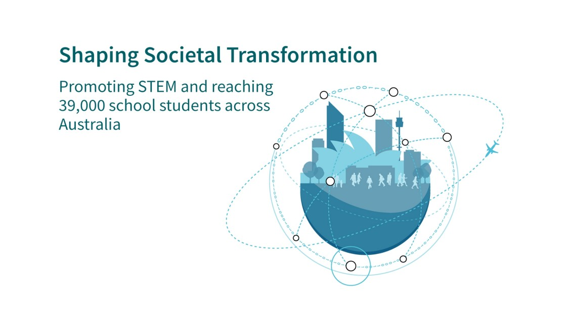 Shaping societal transformation
