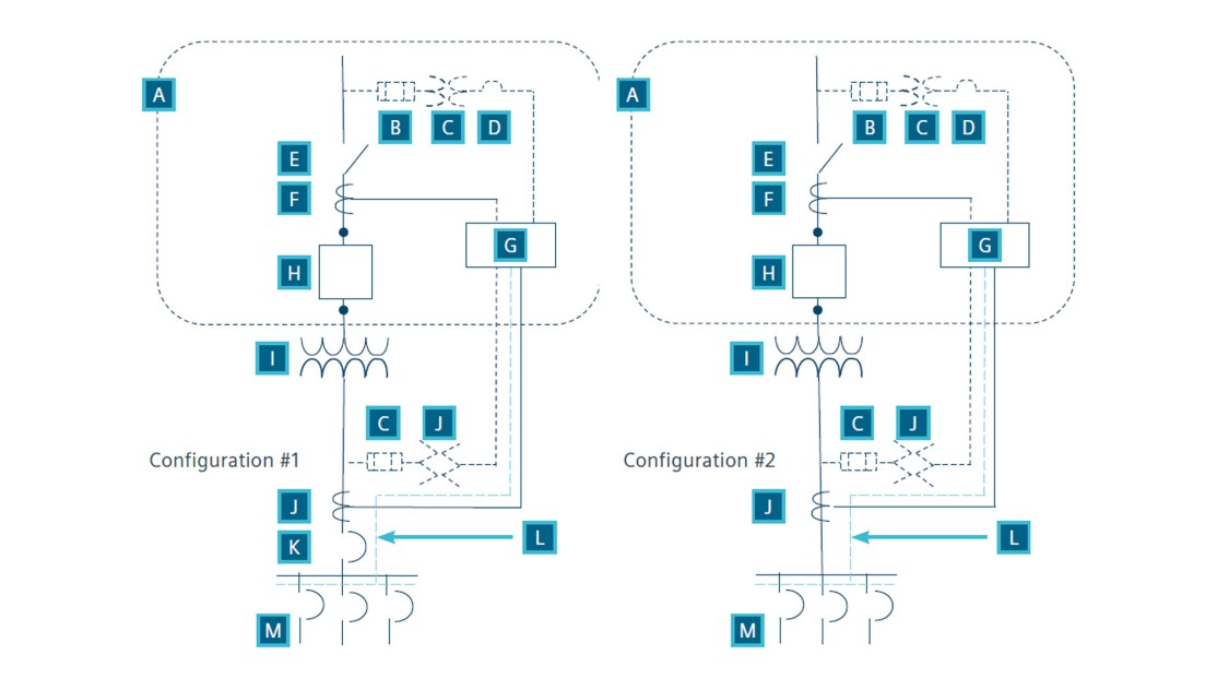 Configurations #1 and #3: Low-voltage circuit breaker configurations