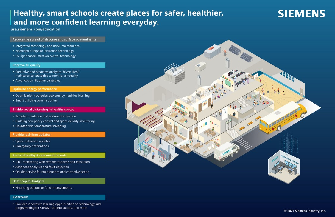 Infographic: Come back with confidence to safe, healthy school environments