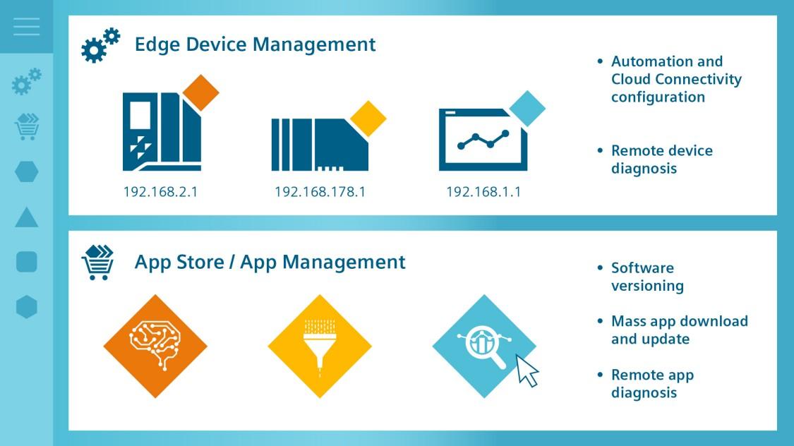 «Industrial Edge Management System» является центральным сервером, управляющим граничными устройствами и приложениями.
