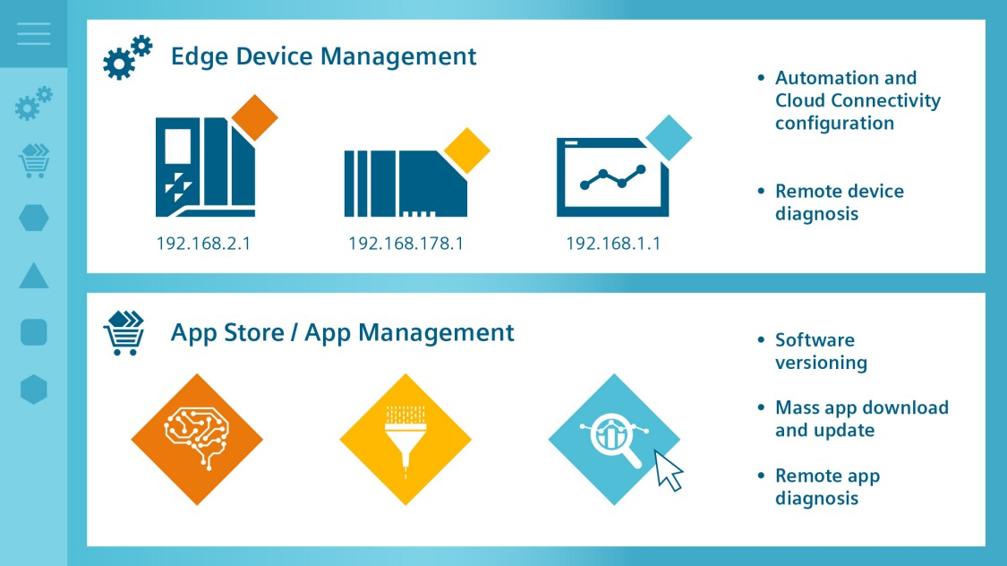 The Industrial Edge Management System enables central management of devices and apps.