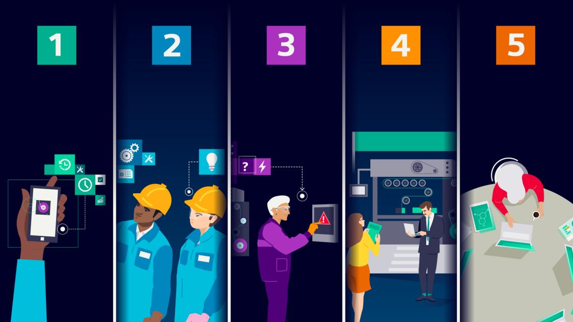Unser kostenloser Report informiert Sie detailliert über die Vorteile von smartem UX-Design im Maschinenbau
