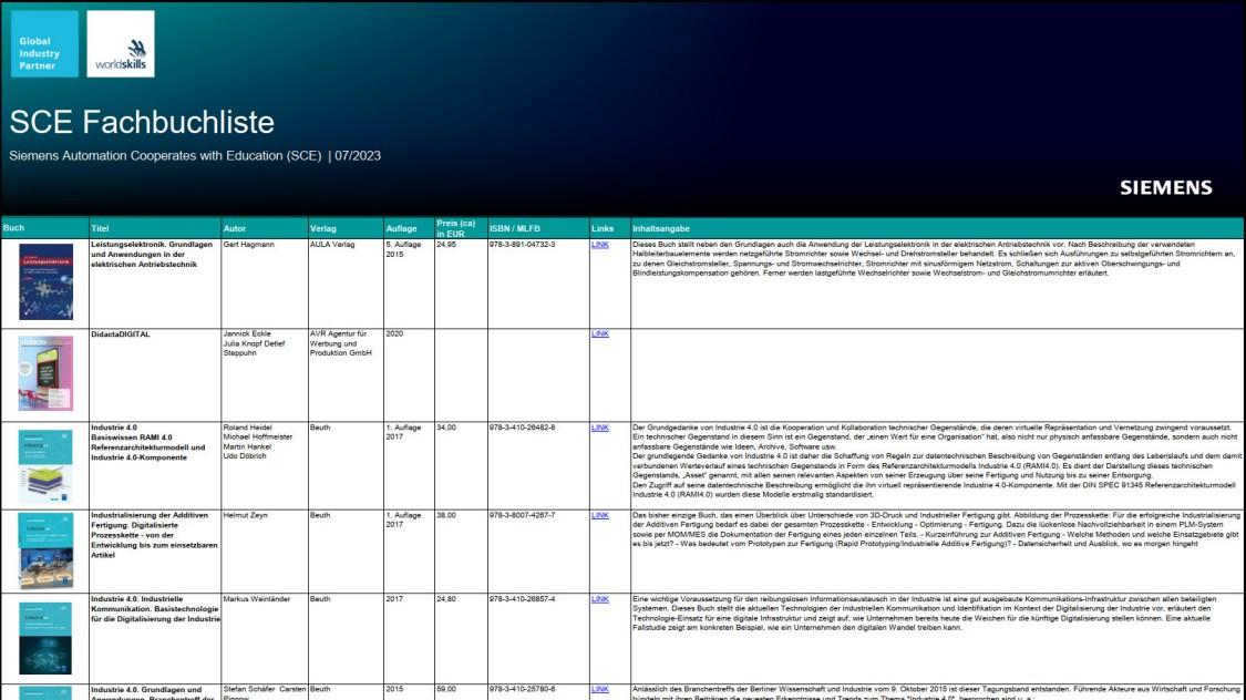SCE Fachbuchliste mit Fachliteratur zur Aus- und Weiterbildung im Bereich Automatisierungs- und Antriebstechnik