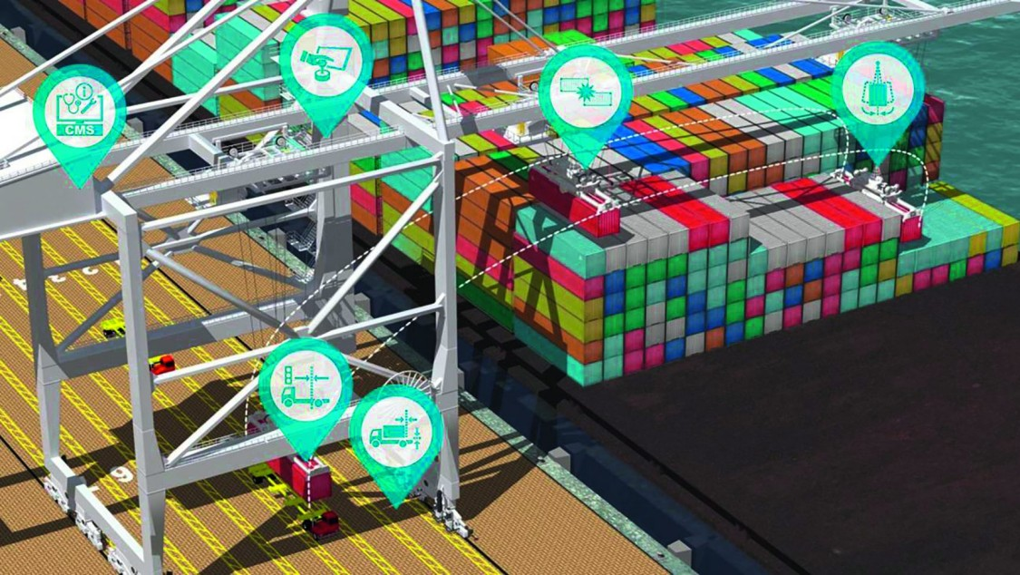 Overview of typical automation modules for harbor cranes