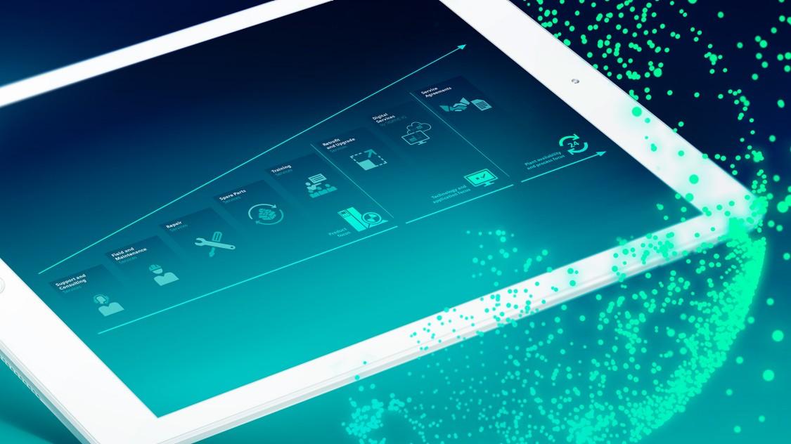 SIDRIVE IQ Digital Services
