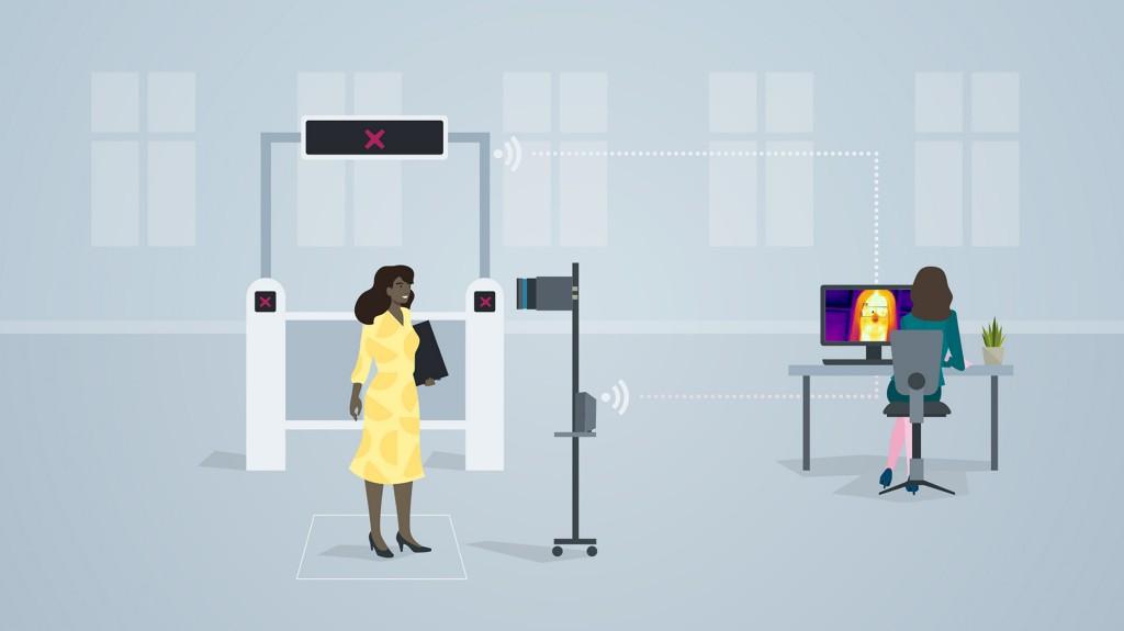 Рішення Siemens для вимірювання температури тіла мінімізує ризик зараження людей у приміщеннях