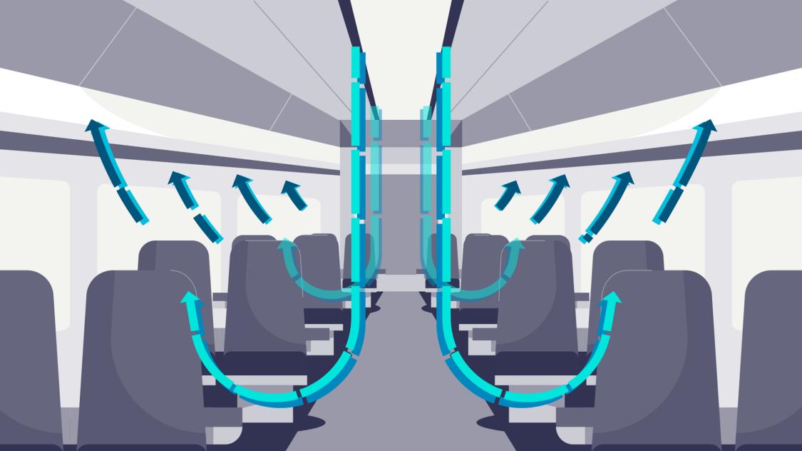 Eine kurze animierte Infografik zeigt, wie HLK-Systeme beim Kühlen verbrauchte Luft und somit darin enthaltene COVID-19-Viren aus dem Inneren von Zügen entfernen.