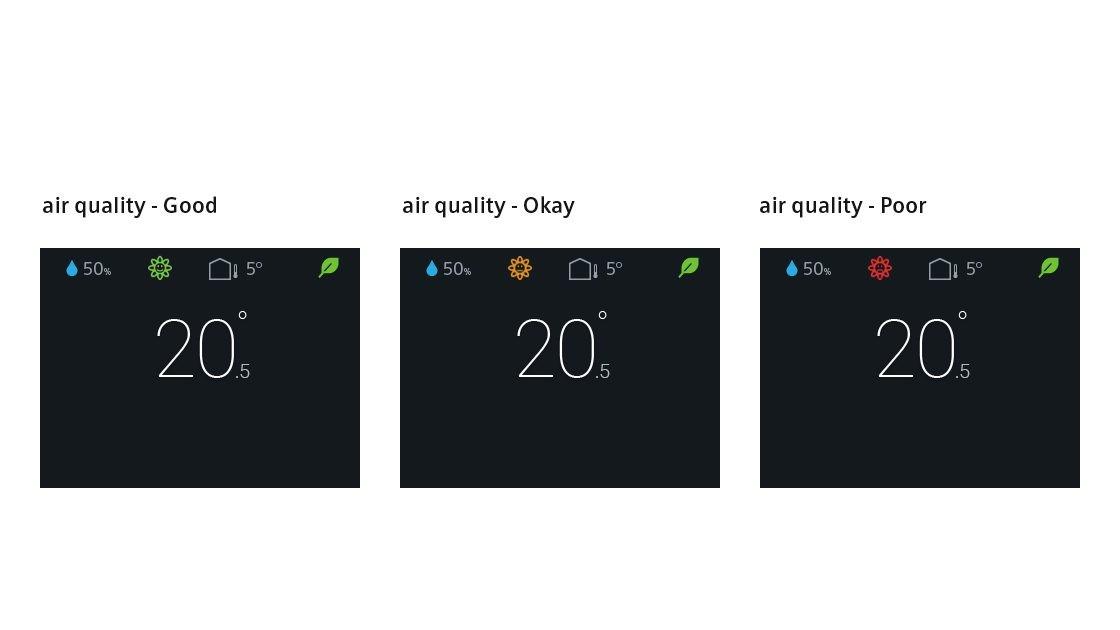 Cronotermostato Smart - Qualità dell'aria