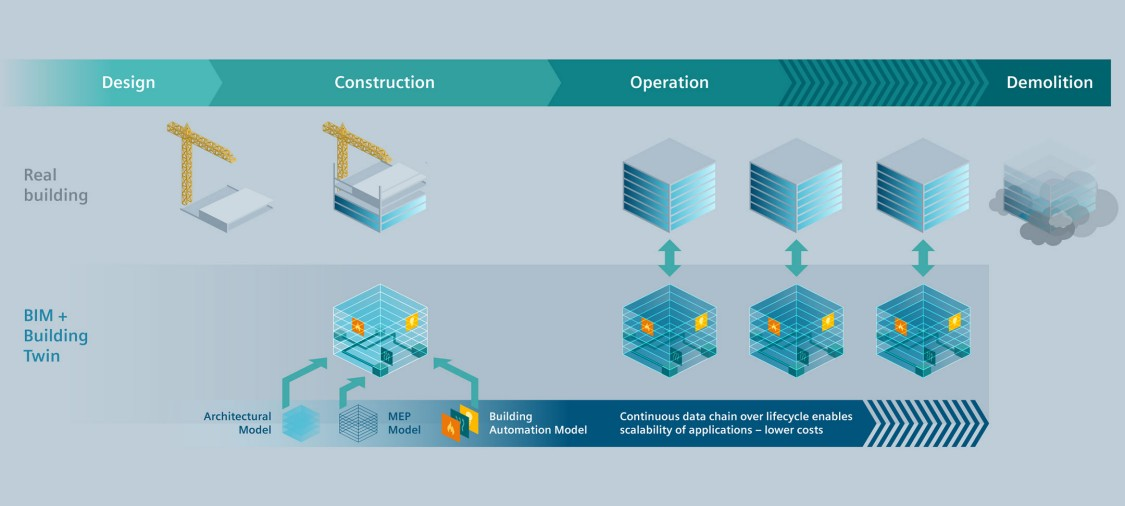 Building data management