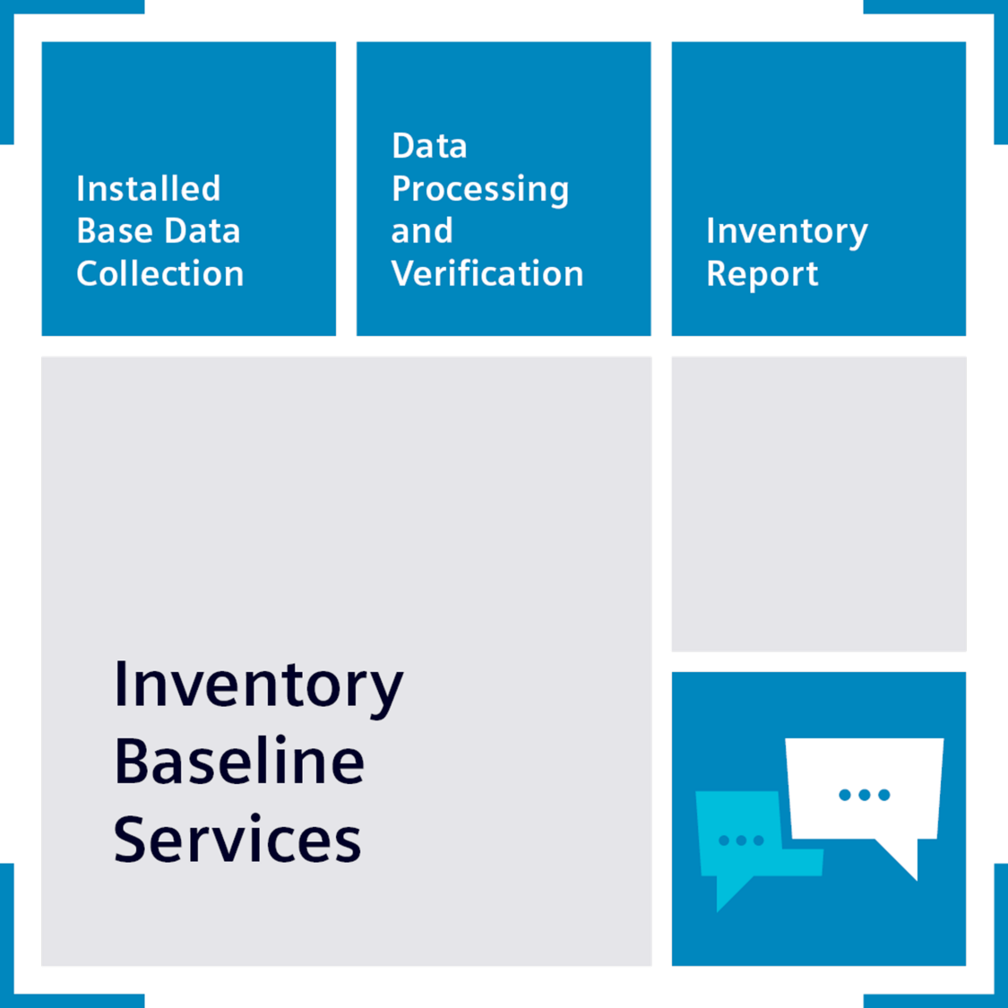 Product Logo for Inventory Baseline Services from Siemens