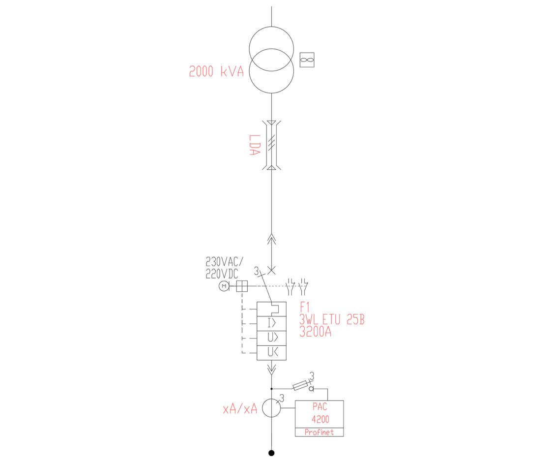Schemat z wyłącznikiem 3WL, transformatorem, szynoprzewodem i miernikiem parametrów sieci