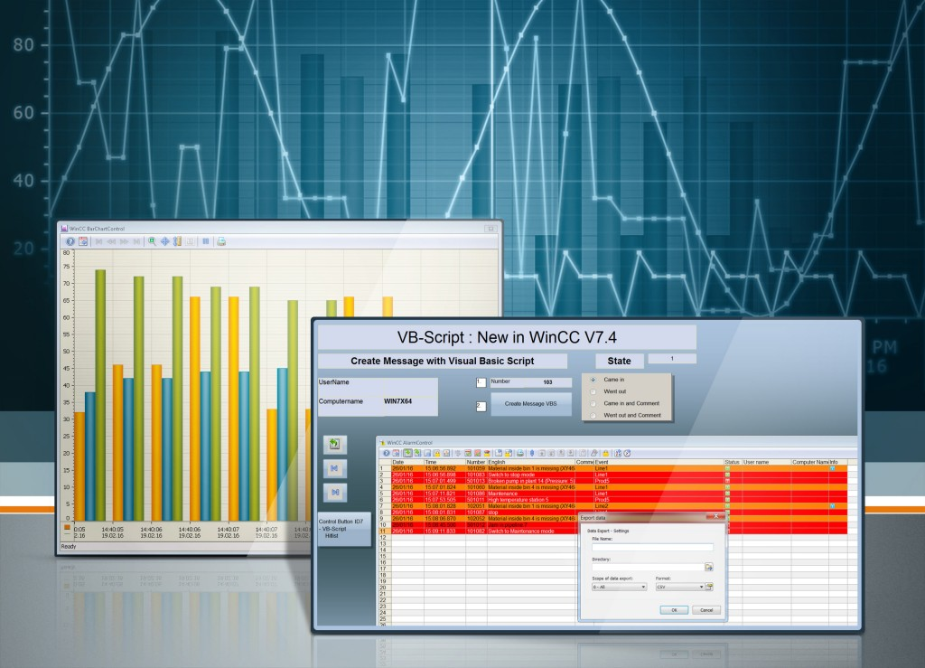 Greater efficiency and openness for Scada software
