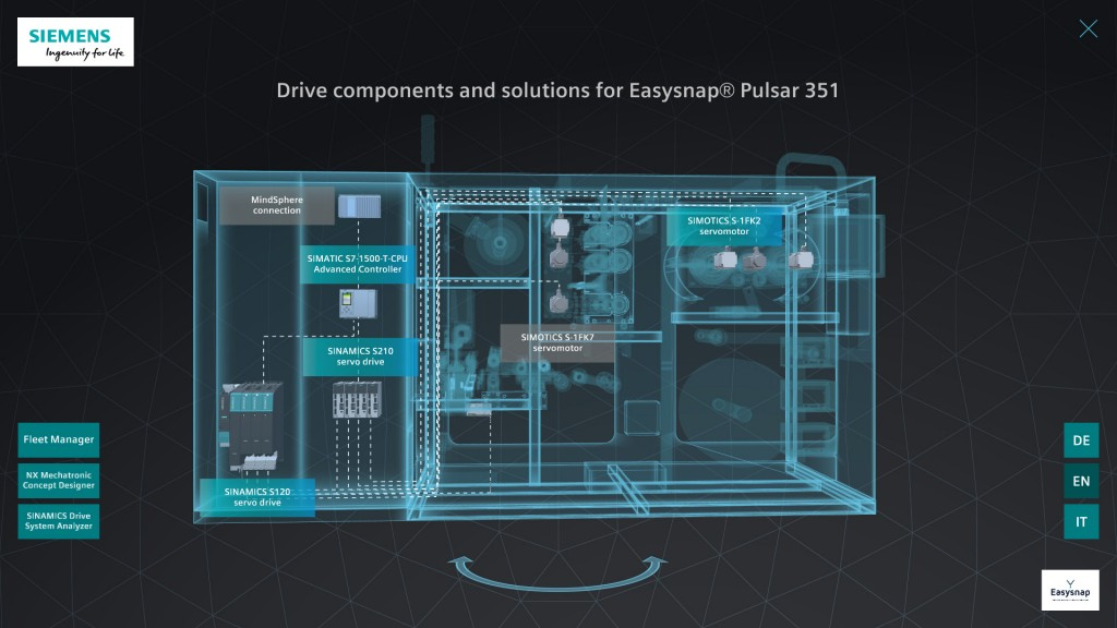 Integrated solutions portfolio for digitalization of motion control drive technology